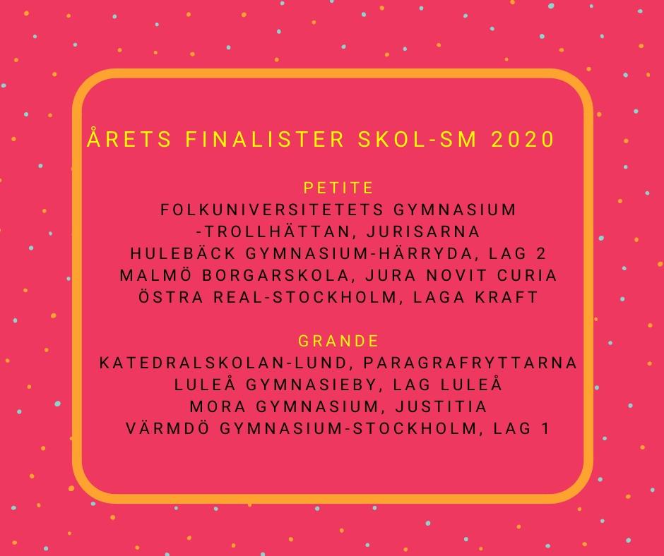 Lista på finalister